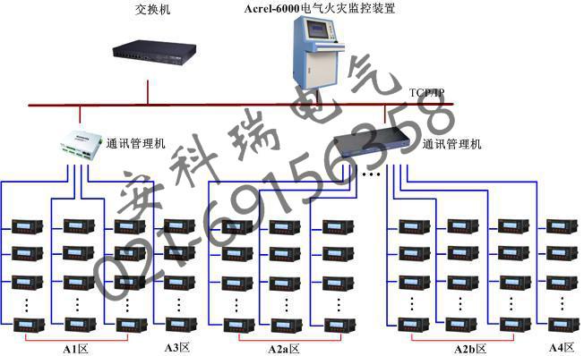 浅析电气火灾监控系统的设计