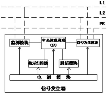 一种绝缘故障定位用信号发生器的设计与应用